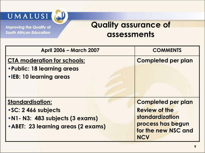 Quality assurance of