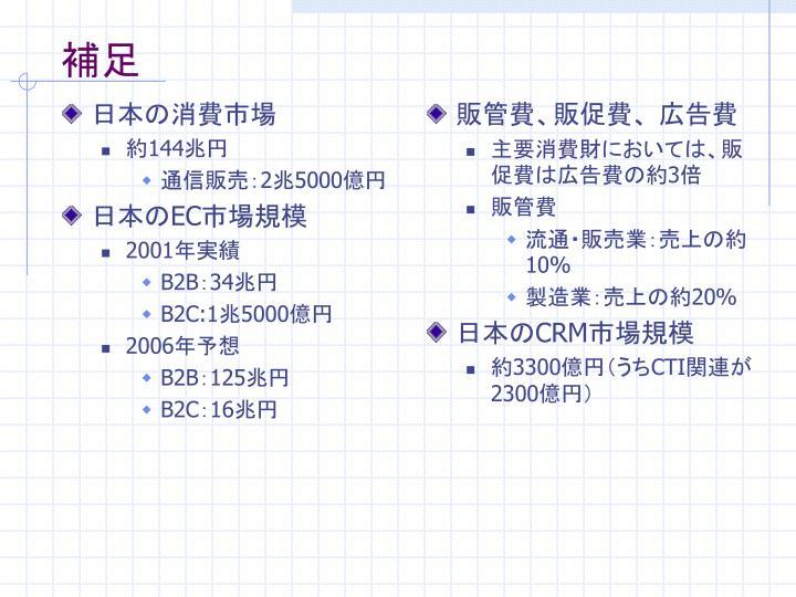 日本の消費市場