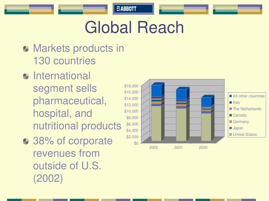 PPT - Abbott Laboratories Strategic Plan PowerPoint
