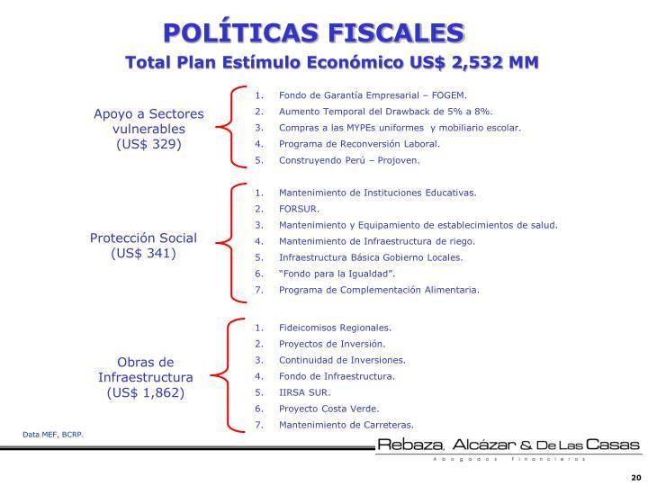 POLÍTICAS FISCALES