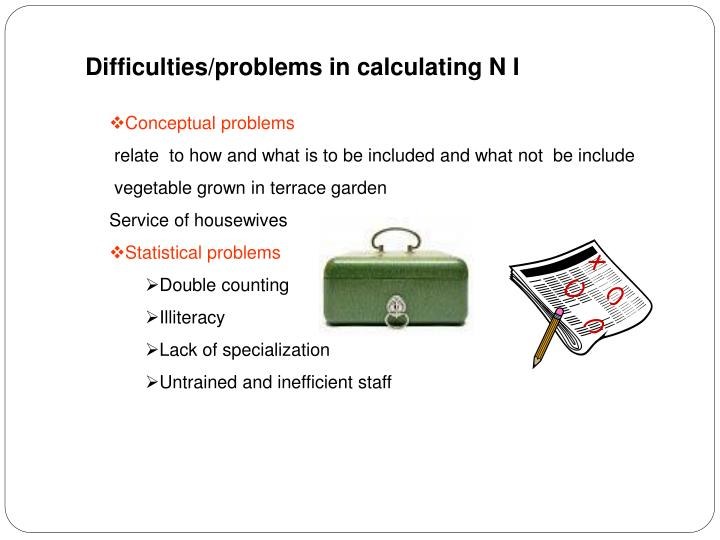Difficulties/problems in calculating N I