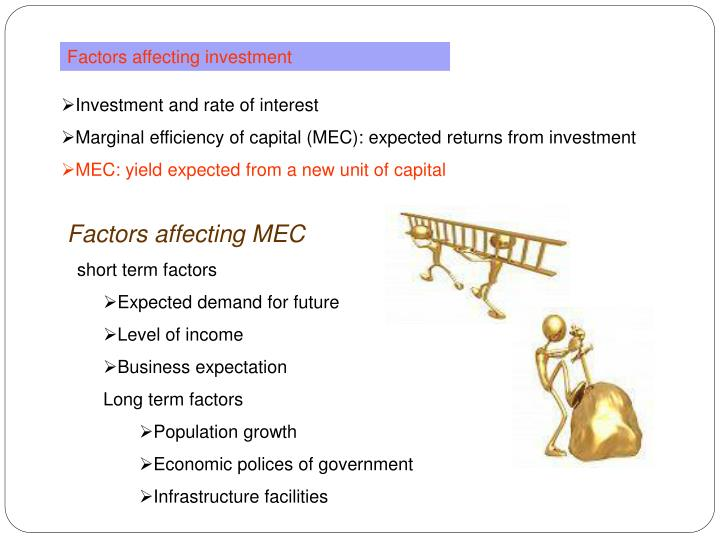 Factors affecting investment