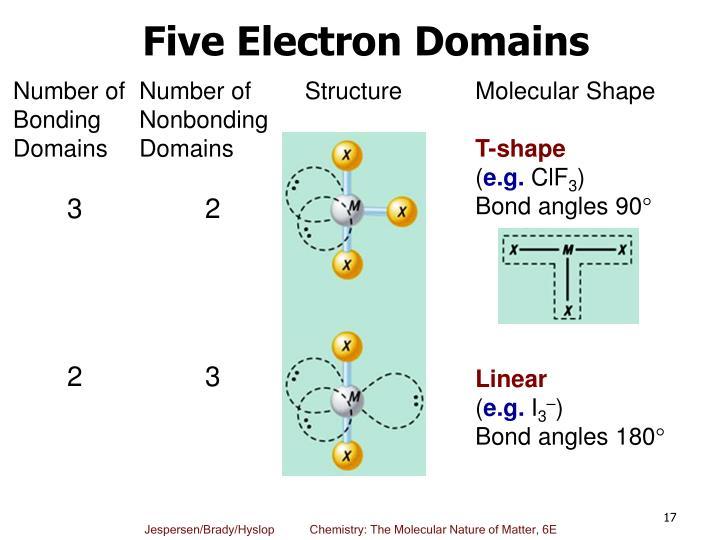 bonding atoms Covalent bonds, molecular bonds, and polar bonds metallic bonds and bonding in metals a covalent bonds the chemical bond formed when two atoms share electrons (example h20.