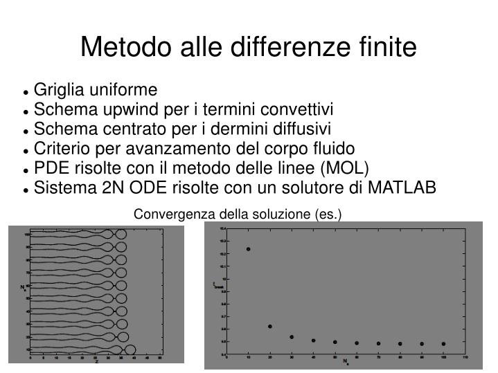 Metodo alle differenze finite