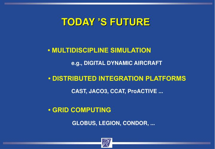 TODAY 'S FUTURE