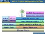ppt a project management platform