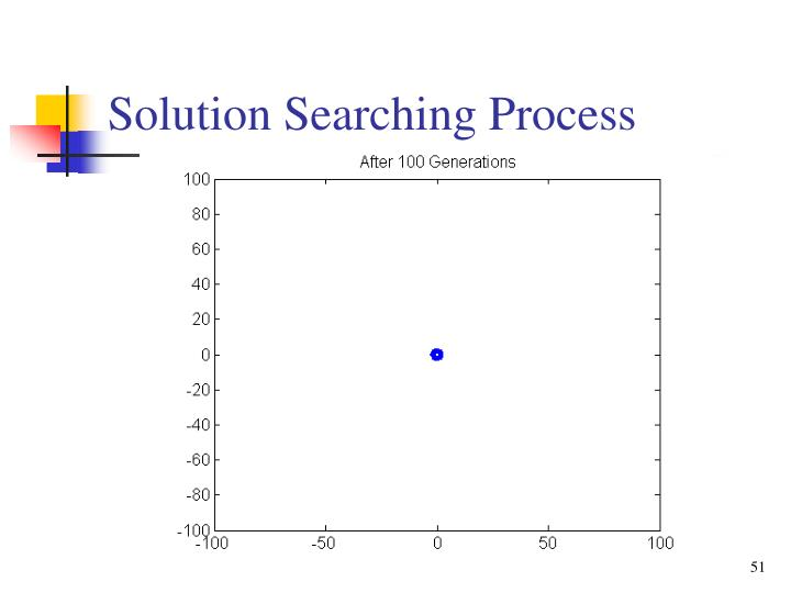Solution Searching Process