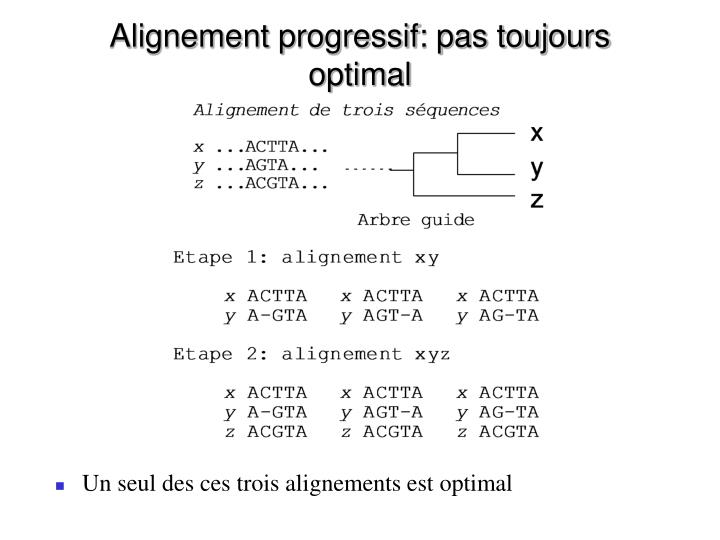 Alignement progressif: pas toujours optimal