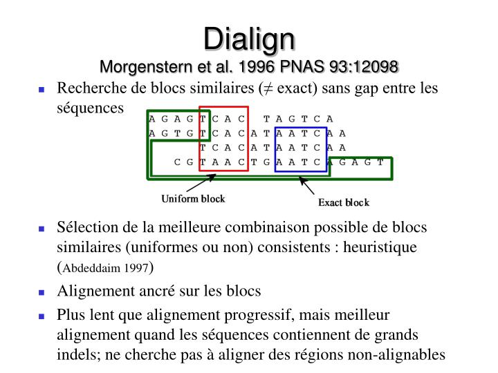 Dialign