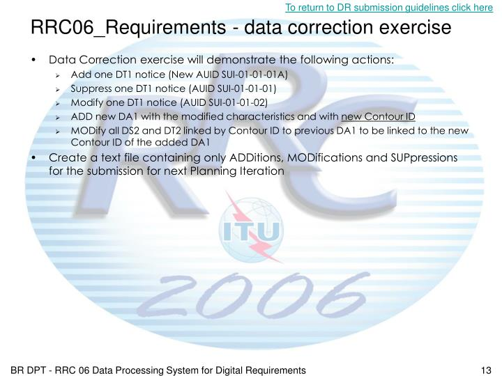 To return to DR submission guidelines click here