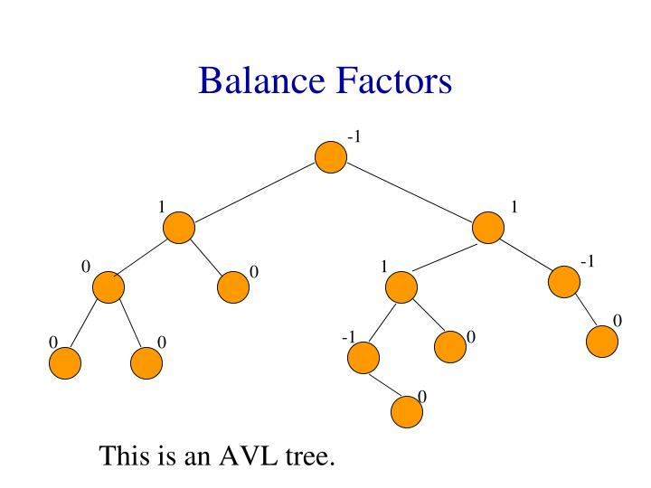 how to check if a binary search tree is balanced