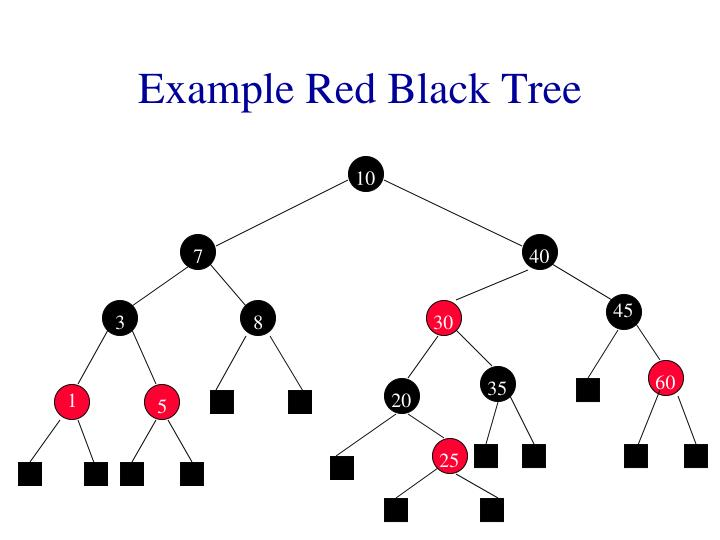 ppt - balanced binary search trees powerpoint presentation