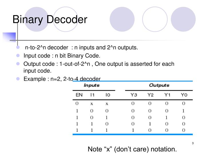 Binary Decoder Note X Dont Care Notation