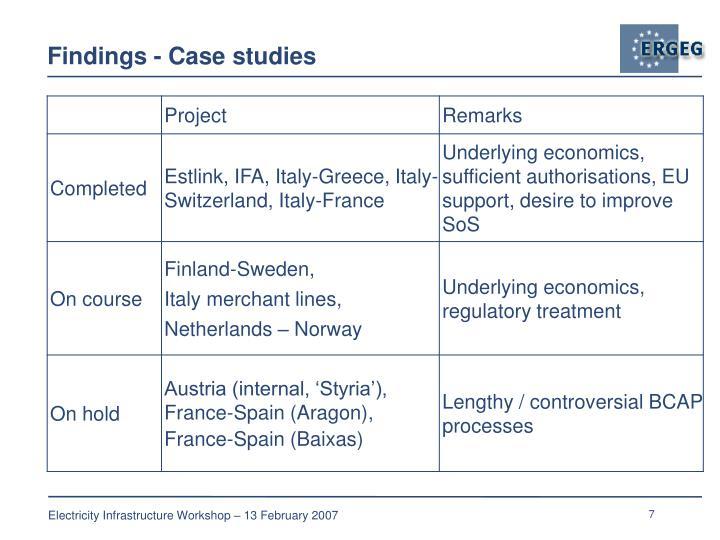 Findings - Case studies
