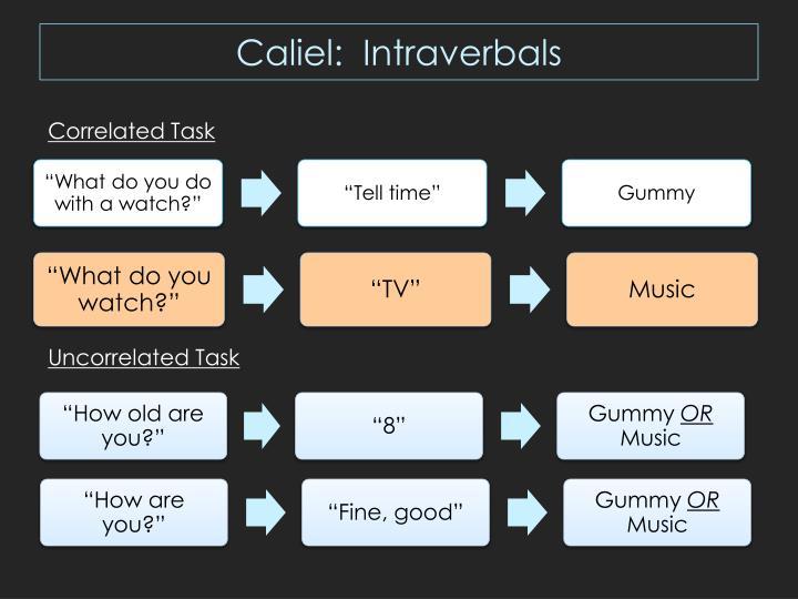 Caliel:  Intraverbals