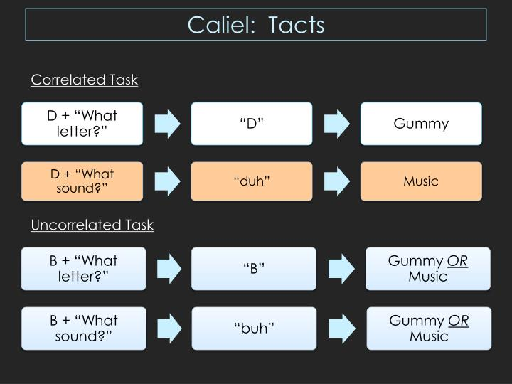 Caliel:  Tacts