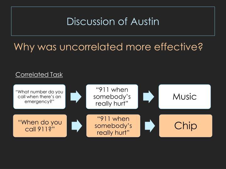 Discussion of Austin