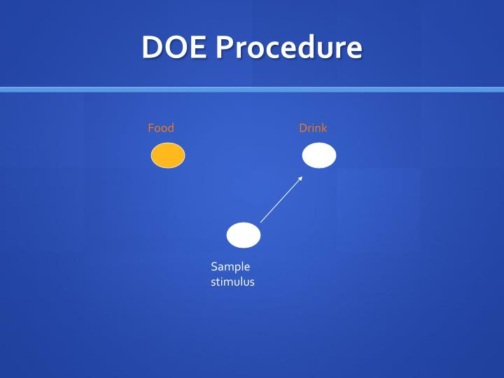 DOE Procedure