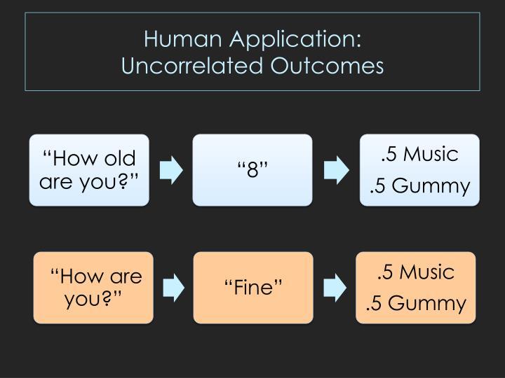 Human Application:
