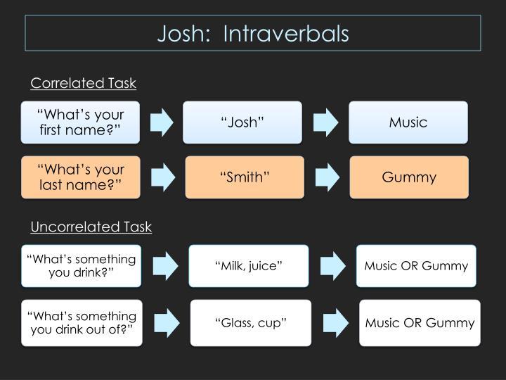 Josh:  Intraverbals