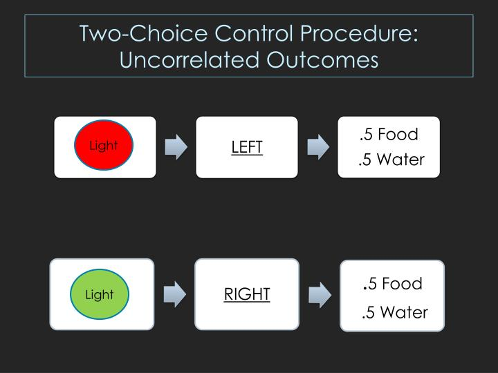 Two-Choice Control Procedure: