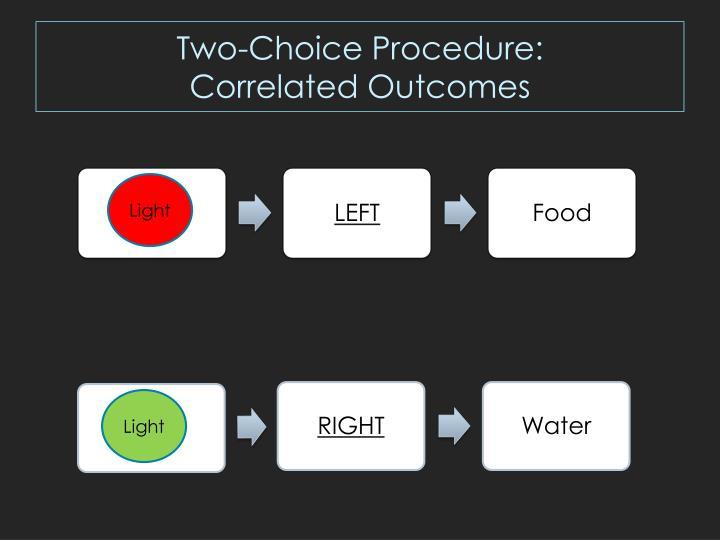 Two-Choice Procedure: