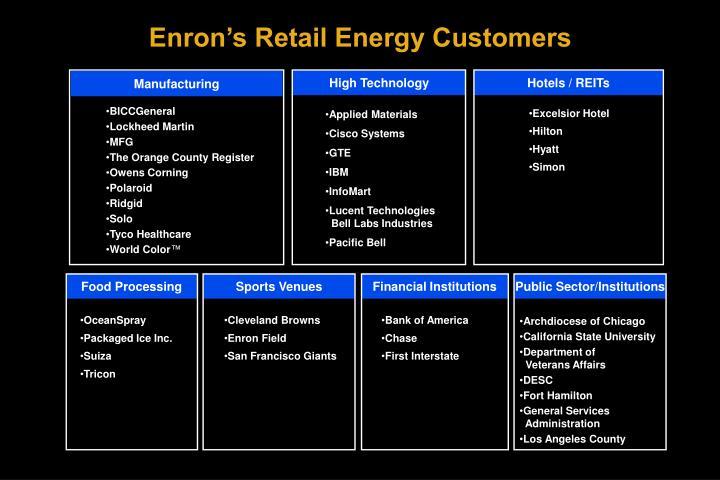 Enron's Retail Energy Customers