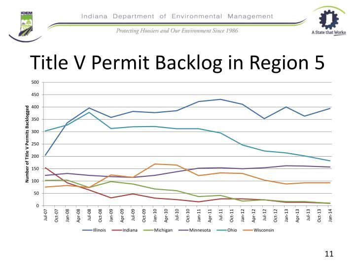 Title V Permit Backlog in Region 5