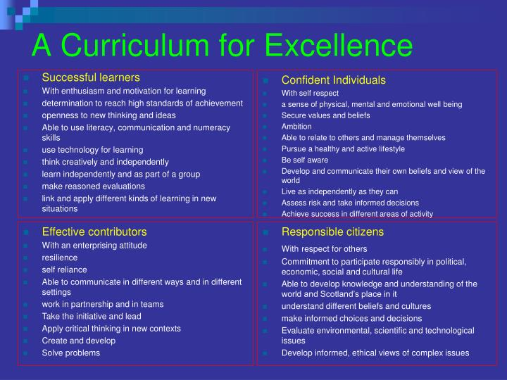 A curriculum for excellence1