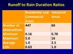 runoff to rain duration ratios