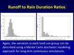 runoff to rain duration ratios1