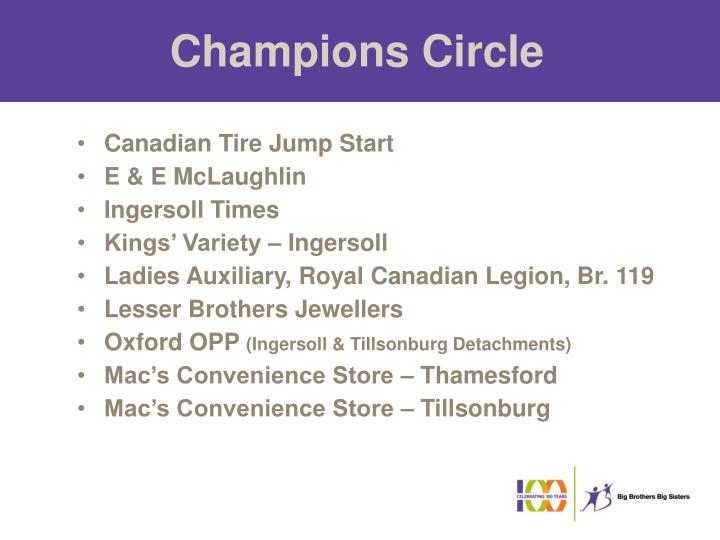 Champions Circle