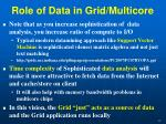role of data in grid multicore