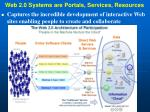 web 2 0 systems are portals services resources