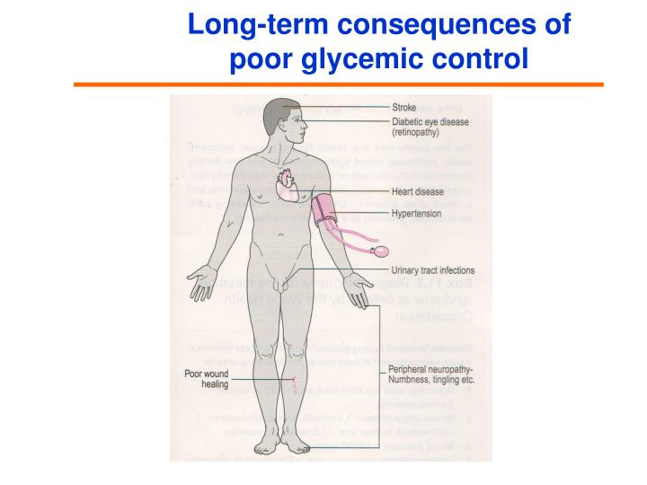 Long-term consequences of