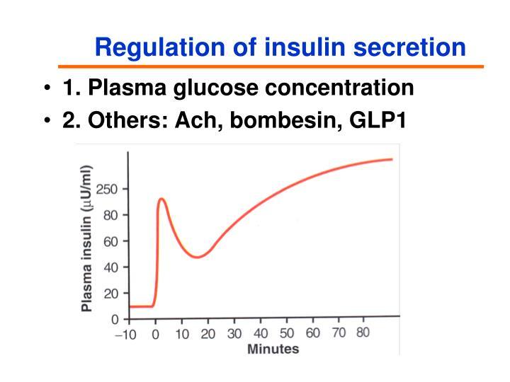 Regulation of insulin secretion