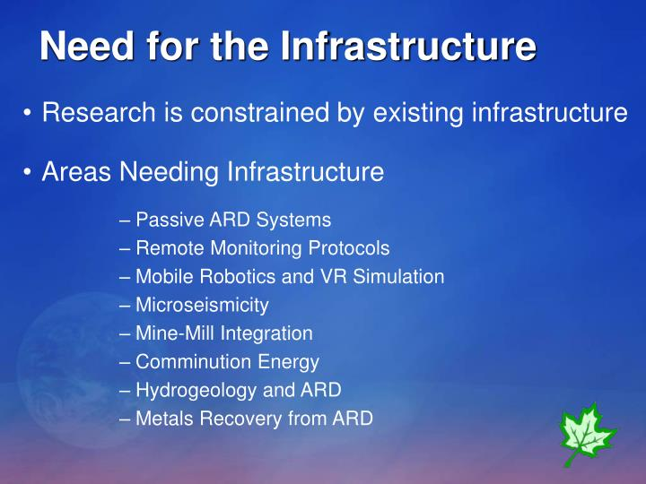 Need for the Infrastructure