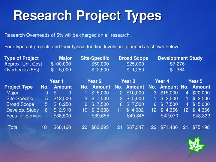 Research Project Types
