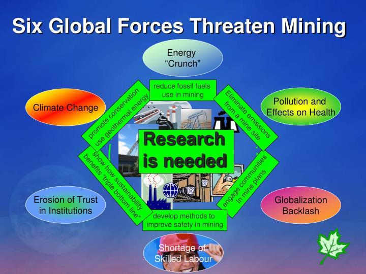 Six Global Forces Threaten Mining