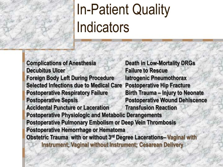 In-Patient Quality Indicators