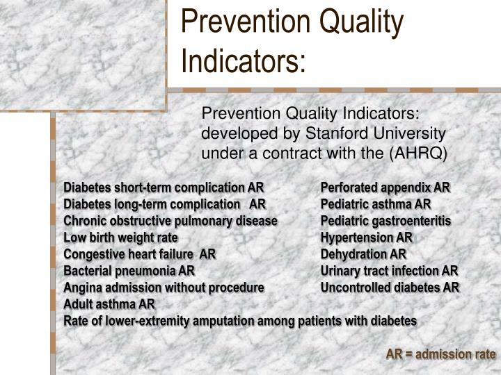 Prevention Quality Indicators: