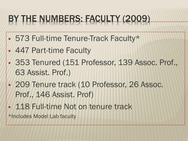 573 Full-time Tenure-Track Faculty*