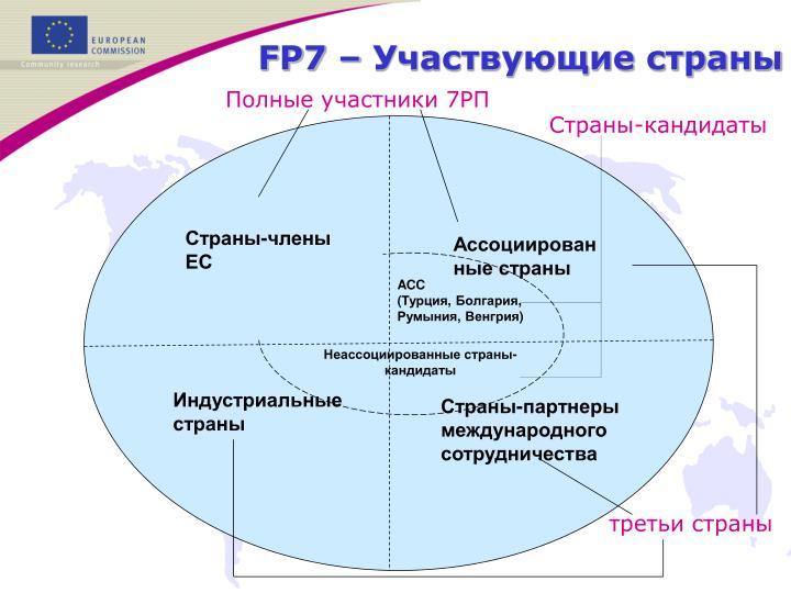 FP7 –