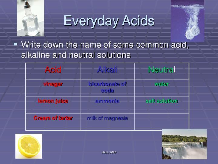 Everyday Acids