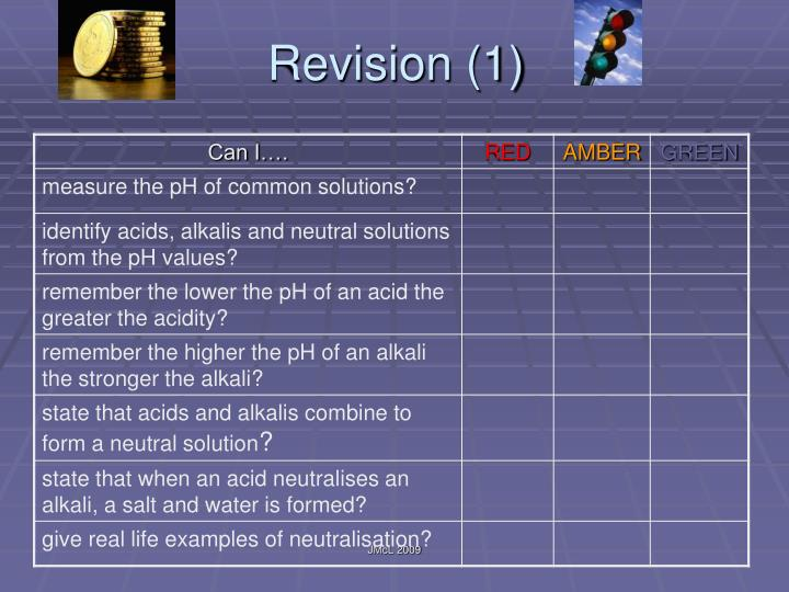 Revision (1)