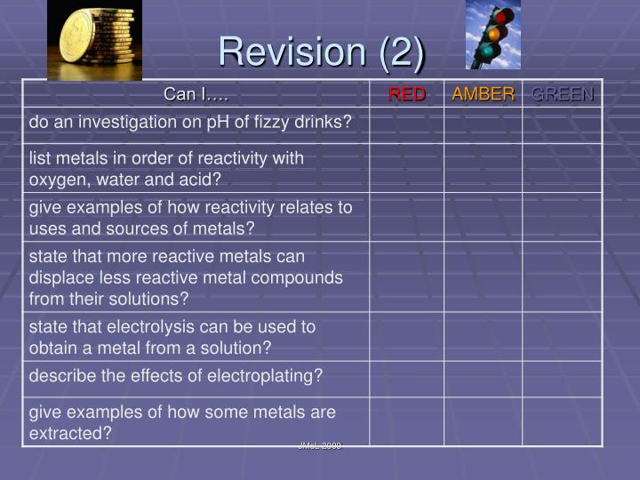 Revision (2)