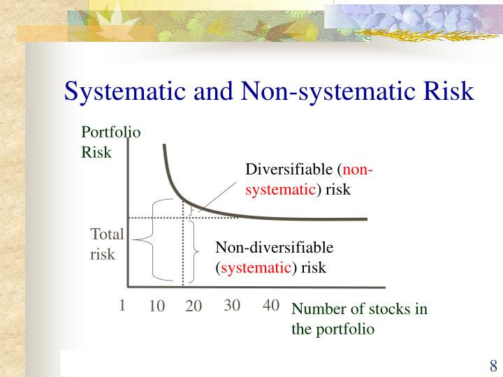 Options risk arbitrage systematic strategy