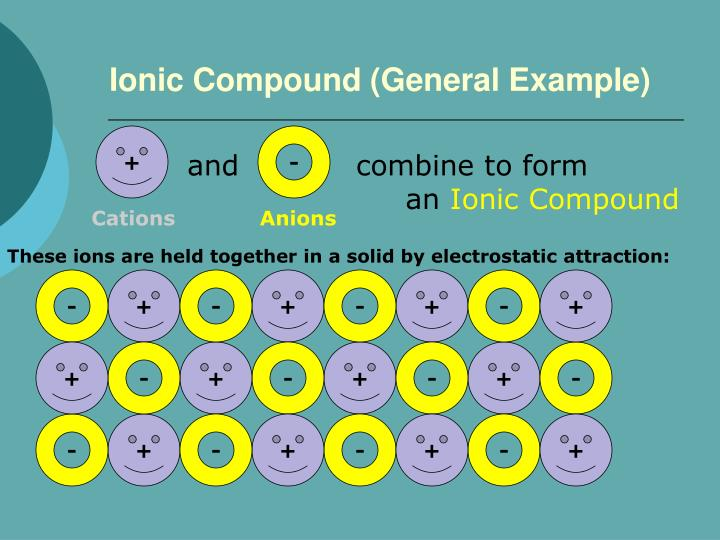 Ionic Compound (General Example)