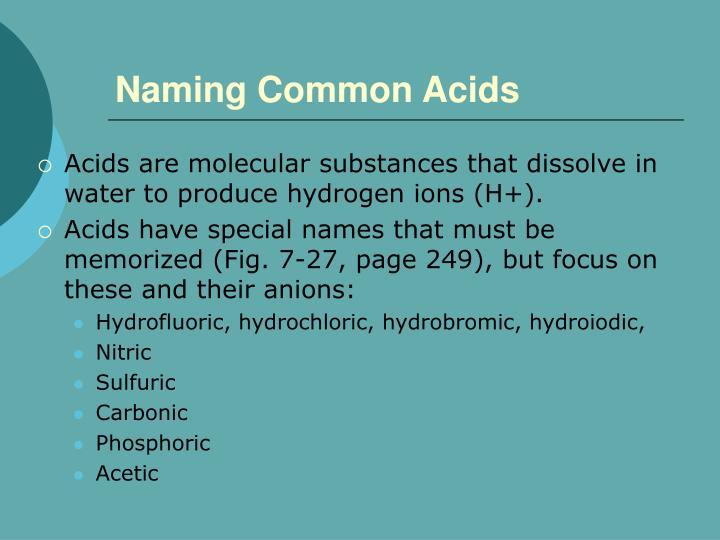 Naming Common Acids