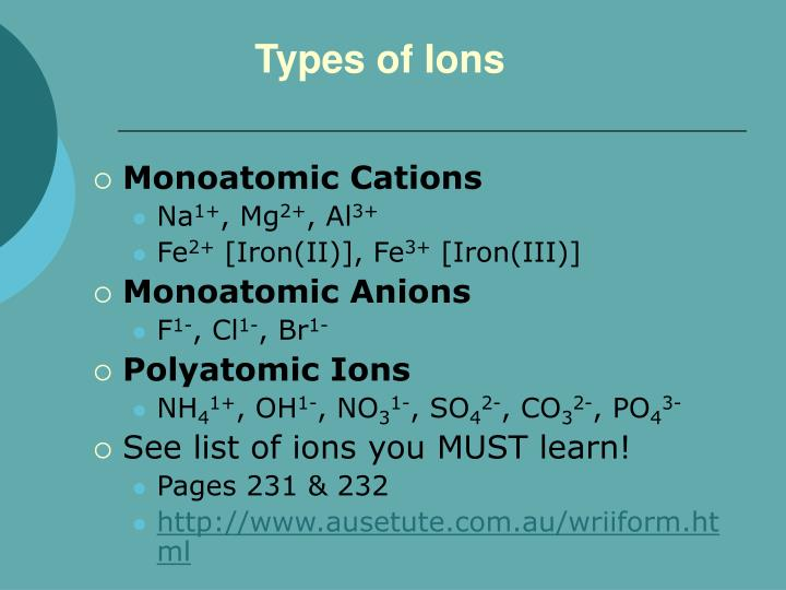 Types of Ions